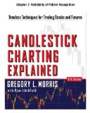 Candlestick Charting Explained, Chapter 7: Reliability of Pattern Recognition