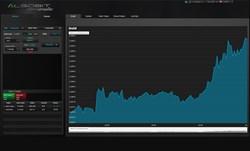 TRADOLOGIC Launches the First Binary Desktop Trading Platform